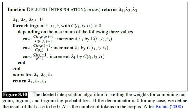 deleted_interpolation